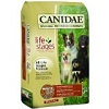 CANIDAE All Life Stages Formula For Dogs