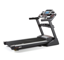 Treadmill Review Guide